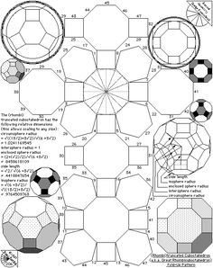 Archimedean Solids - Fold Up Patterns | The Geometry Code:Universal Symbolic Mirrors of Natural Laws Within Us