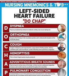 Nursing Pneumonics, Medical Surgical Nursing, Cardiac Nursing, Nursing School Notes, Medical Mnemonics, Pharmacology Nursing, Cardiovascular Nursing, Physician Assistant School, Nurse Practioner