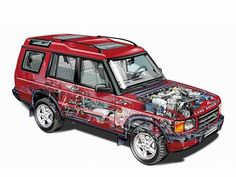 Front panel Land Rover Discovery Series II UK-spec '1998–2003