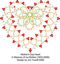Mother's Day heart chart