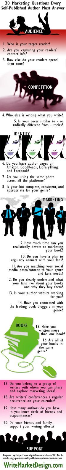 Marcie Brock, Book Marketing Maven | Practical book marketing advice for self-publishing authors, created by http://WriteMarketDesign.com