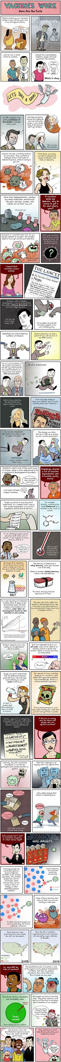 For All Those Anti-Vaccine People… Here's A Little Science