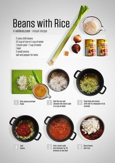 Ingredients 2 cans red kidney beans 1/2 cup of rice to 1 cup of water 1 stock cube + 1 cup of water 1 leek 2 small onions salt and pepper for taste Instructions Step 1: Dice onions and leek finely. Step 2: Boil the rice and dissolve the stock cube...
