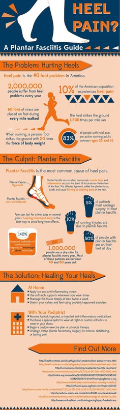 Plantar Fasciitis is an injury sustained as the result of repetitive stress placed on the bottom of the foot. More specifically ...