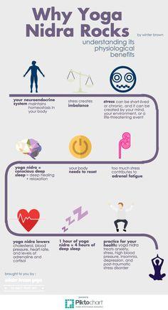 Yoga Nidra's Physiological Benefits – winter brown yoga