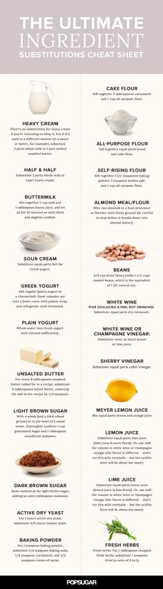 Common Ingredient Substitutions Guide: (baking tips) Kitchen Cheat Sheets, Comidas Light, Do It Yourself Food, Food Charts, Baking Tips, Baking Hacks, Baking Secrets, Bread Baking, No Cook Meals