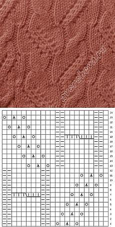 узор 199 | каталог вязаных спицами узоров