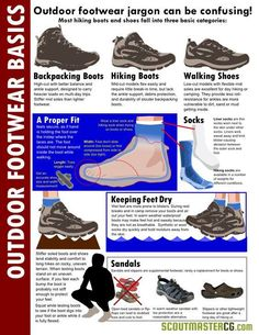 DO NOT NEGLECT YOUR FEET There are so many options available selecting the right outdoor footwear for camping, hiking and backpacking can be confusing! The basics in. Camping Diy, Camping And Hiking, Camping Gear, Outdoor Camping, Camping Hacks, Camping Survival, Survival Gear, Survival Skills, Kids Hiking
