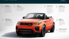 Land Rover reveals the Range Rover Evoque Convertible, designed to look like the hardtop but with an insulated fabric roof that folds away in 18 seconds.