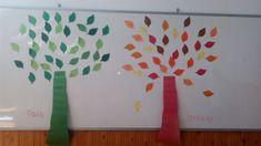 Copacul numerelor. Joc didactic matematic cu numere School, Frame, Kids, Home Decor, Picture Frame, Young Children, Boys, Decoration Home, Room Decor