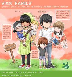VIXX FAMILY ♡ N , Leo ,Ken, Ravi , Hong Bin and Hyuk
