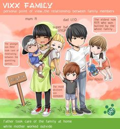 VIXX FAMILY ♡ N , Leo ,Ken, Ravi , Hong Bin and Hyuk
