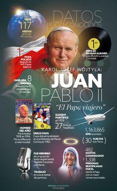 """Infografia sobre JUAN-PABLO II. """"El papa Viajero"""""""