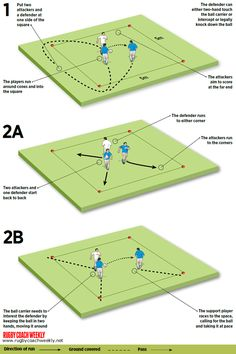 Use these two simple 2 v 1 exercises to concentrate on the attacker manipulating the ball to draw the defender while the support player creates the space. Rugby Drills, Rugby Coaching, Passing Drills, Rugby Training, All Blacks, Create Space, Sports, Blog, Crafts