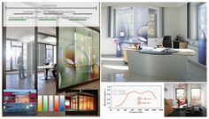 vitAcoustic - Akustikvorhänge Schallschutz und motivierende Büro Raumgestaltung  Akustik Absorber, das sind transparente oder transluzente bedruckte Folien, die den Reflexionsschall und die Nachhallzeit senken.  Die Folien sind als Flächenvorhänge und Decken-, sowie Wandabsorber leicht und flexibel einsetzbar.  Sie ermöglichen Visionen von Transparenz und Raum auch akustisch optimal zu realisieren.