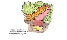 How to install brick edging. This will not be an easy-to-care-for edging unless it's lower than the grass so that the mower can go right over it. And still, the edge of the grass won't be straight. | Garden Gate eNotes