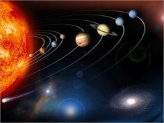 Zu unserem Sonnensystem gehören acht Planeten: Merkur, Venus, Erde, Mars, Jupiter, Saturn, Uranus und Neptun. Bis 2006 gehörte auch Pluto in diese Reihe, doch wurde ihm der Planetentitel aufgrund zu geringer Größe aberkannt. Mithilfe eines Kunstposters und einem neuen Merkspruch, können wir die Planetennamen trotzdem erinnern: Mein Vater Erklärt Mir Jeden Sonntag Unseren Nachthimmel!