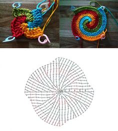 Diagrama espiral de ganchillo