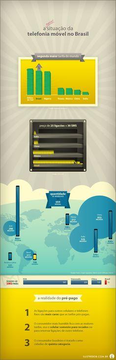 Os infográficos são mesmo incríveis, tanta informação em um espaço tão pequeno e o melhor: bonito de ver!
