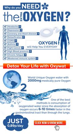 Why do you need the more Oxygen? Be Healthier with OxyWat