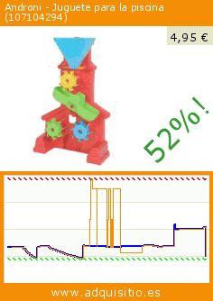 Androni - Juguete para la piscina (107104294) (Juguete). Baja 52%! Precio actual 4,95 €, el precio anterior fue de 10,41 €. http://www.adquisitio.es/androni/7104294-molino-arena