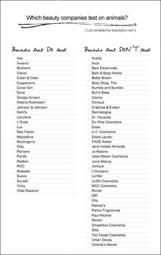 I do not  buy these products manufactured by these companies. I think it `s cruel. I prefer the right column. And you? The Beauty Closet: Companies Who Animal Test | Her Campus