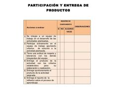 Banco de Rúbricas para Diversas Actividades Professor, School Info, Best Teacher, Teaching English, Assessment, Reflection, Language, Classroom, College