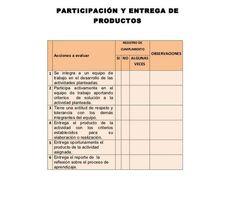 Banco de Rúbricas para Diversas Actividades | #Presentación #Educación