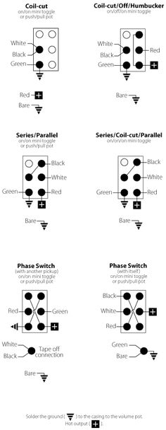 seymour duncan p rails wiring diagram 2 p rails 2 vol 2 tone on off on mini toggle for each. Black Bedroom Furniture Sets. Home Design Ideas