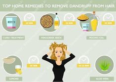 BeauteAndFashion Merge: How to remove dandruff best – quick home remedies ...