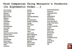 GMO do not buy list Watch out for these brands - In NZ, especially check the USA imports. Fortunately, in NZ the local ly manufactured brands are still relatively free of GMOs. Let's hope it stays that way.