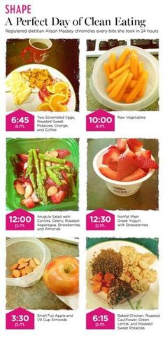 Hey guys! Check out clean eating for a day.  - Brittany Britto