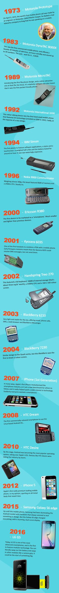 #Infographic - From 1973, all the way up to today.  In the 40+ years since the dawn of the 1970s, the technology industry has evolved from a relatively misunderstood and geeky crowd, to what is perhaps one of today's most dynamic and exciting fields.  And such is the nature of technology,