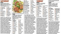 Dr Michael Mosley explains what you experience if you follow his 800-calorie diet   Daily Mail Online