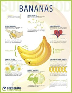 #Food Facts and Hacks Number 6: #Bananas by Being A Wordsmith #foodhacks Brain Nutrition, Health And Nutrition, Health Tips, Health And Wellness, Banana Nutrition Facts, Milk Nutrition, Nutrition Quotes, Nutrition Month, Cheese Nutrition