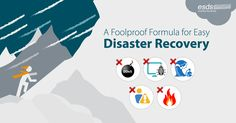 A Foolproof Formula for Easy Disaster Recovery (#DR)!  Develop and deploy a foolproof #DisasterRecovery Plan (#DRP) for your organisation to bounce back in event of disaster. Check out DRP guide here!