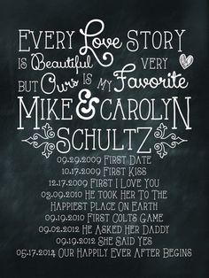 Personalized Our Love Story Chalkboard Art by PattyGodfreyDesign, $45.00