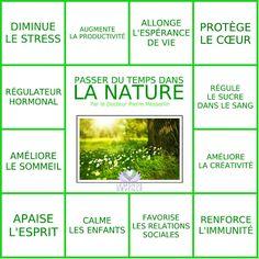 Passer du temps dans la Nature a de nombreux bienfaits | MÈRE NATURE Le Monde s'Eveille Grâce à Nous Tous ♥