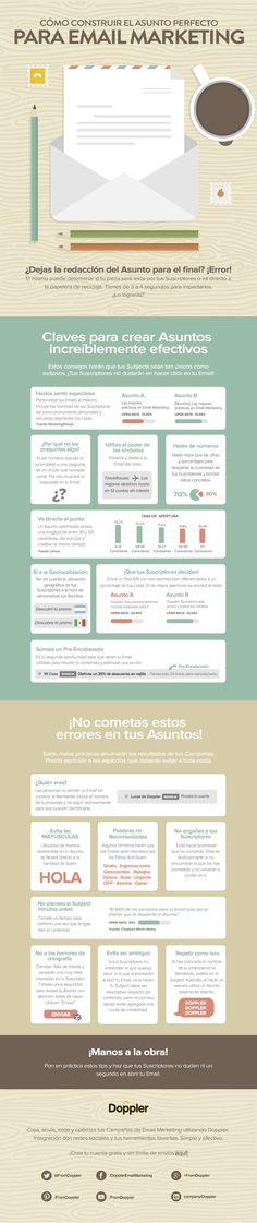 Cómo construir el asunto perfecto para Email Marketing #Infografía