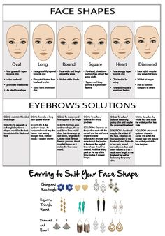 Samples of Eyebrows Shapes