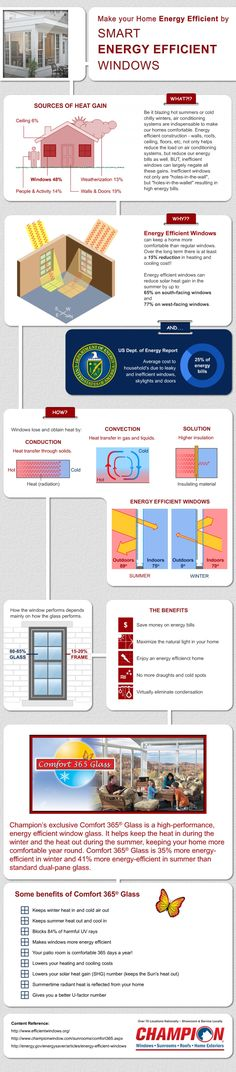 Save on energy and heating bills by smart energy efficient windows. At least reduction on heating and cooling cost. Use superior Champion Comfort Green Architecture, Architecture Student, Sustainable Architecture, Energy Efficient Windows, Energy Efficiency, Architectural Engineering, Building Concept, Energy Conservation, Alternative Energy