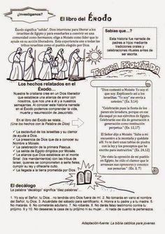 El Rincón de las Melli: El libro del Éxodo
