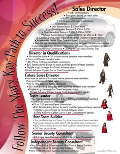 Follow the Mary Kay Path to Success. As a Mary Kay beauty consultant I can help you, please let me know what you would like or need. www.marykay.com/KathleenJohnson  www.facebook.com/KathysDaySpa
