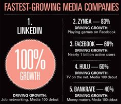 Your Guide to the Leading Media Companies 2012 | Media - Advertising Age