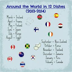 Juggling With Kids: around the world in 12 dishes...so doing this with the kiddos! Perhaps after I can eat dairy again!