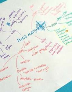Blank Mind Map Template Can Use For Reading Comprehension  Capd