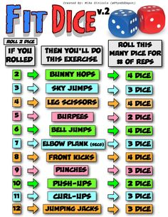 Fit Dice Version - Great instant warm-up PE activity! Physical Education Activities, Elementary Physical Education, Elementary Pe, Pe Activities, Classroom Activities, Fitness Activities, Indoor Activities, Yoga For Kids, Exercise For Kids