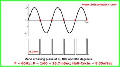 Zero-Crossing Detectors Circuits and Applications Sine Wave, Circuit Diagram, Ac Power, Electronics Projects, Arduino, Circuits, Zero, Raspberry, Bench