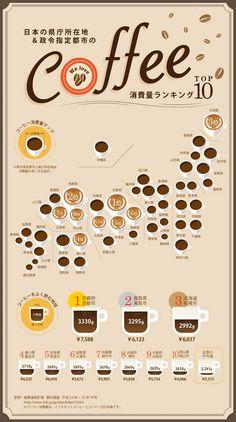 1位 京都  2位 鳥取  3位 北海道  4位 香川 5位 奈良