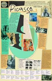 Resultado de imagem para infographic multimedia scketch journal